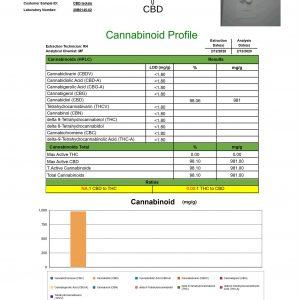 COA - CBD Isolate